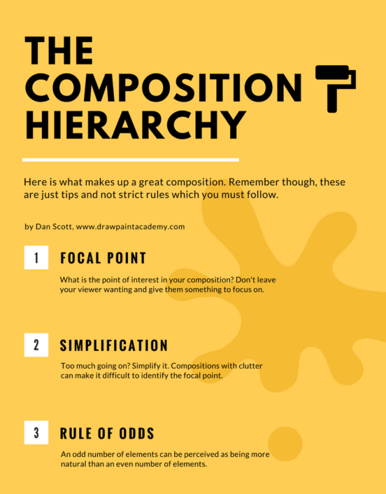 The composition Hierarchy By Dan Scott